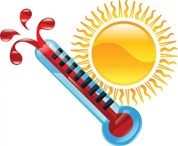 boiling hot thermometer